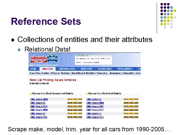 Reference Sets l Collections of entities and their attributes l Relational Data! Scrape make,