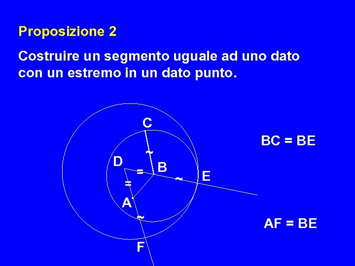 Proposizione 2 Costruire un segmento uguale ad uno dato con un estremo in un