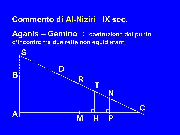 Commento di Al-Niziri IX sec. Aganis – Gemino : costruzione del punto d'incontro tra