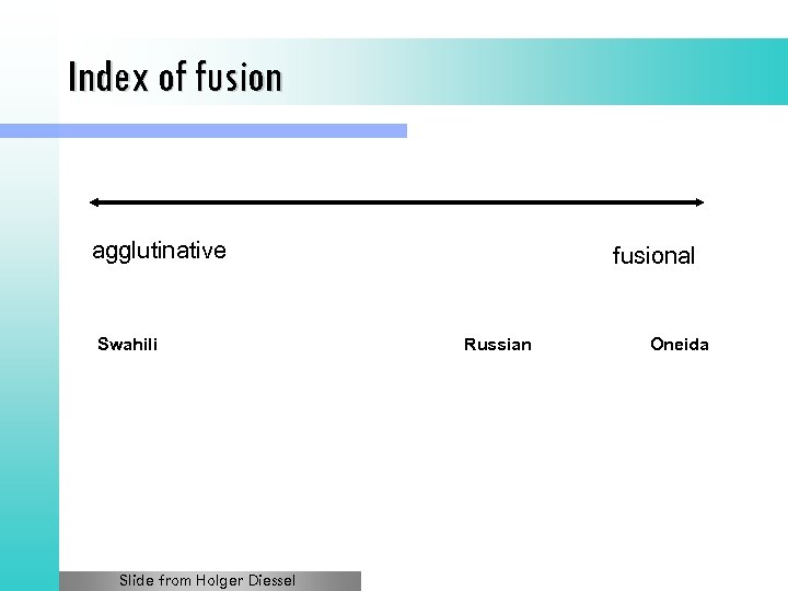 Index of fusion agglutinative Swahili Slide from Holger Diessel fusional Russian Oneida
