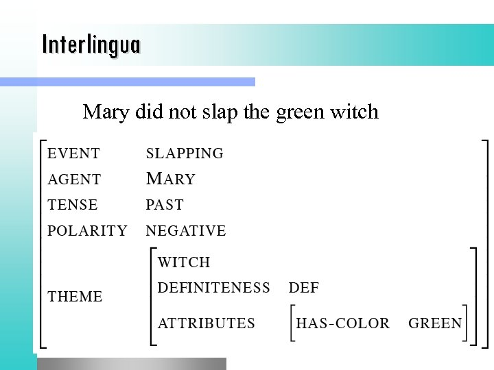 Interlingua Mary did not slap the green witch