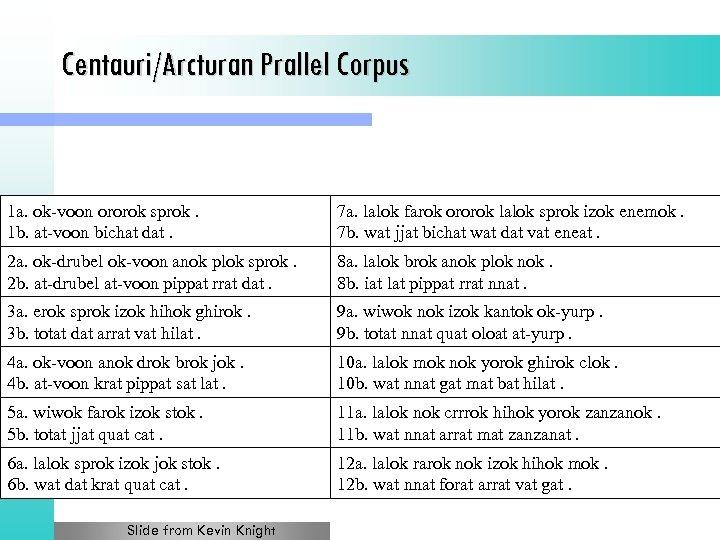 Centauri/Arcturan Prallel Corpus 1 a. ok-voon ororok sprok. 1 b. at-voon bichat dat. 7