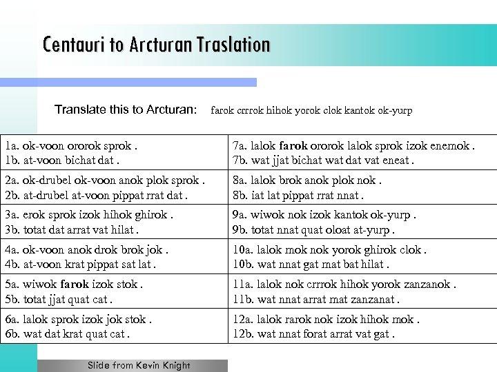 Centauri to Arcturan Traslation Translate this to Arcturan: farok crrrok hihok yorok clok kantok