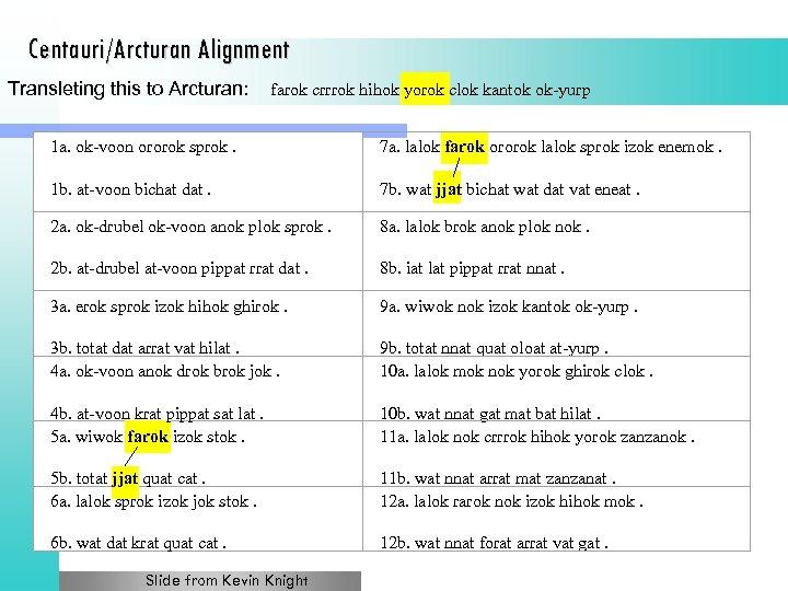 Centauri/Arcturan Alignment Transleting this to Arcturan: farok crrrok hihok yorok clok kantok ok-yurp 1
