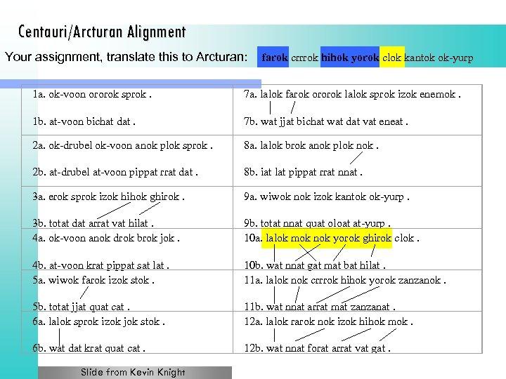 Centauri/Arcturan Alignment Your assignment, translate this to Arcturan: farok crrrok hihok yorok clok kantok