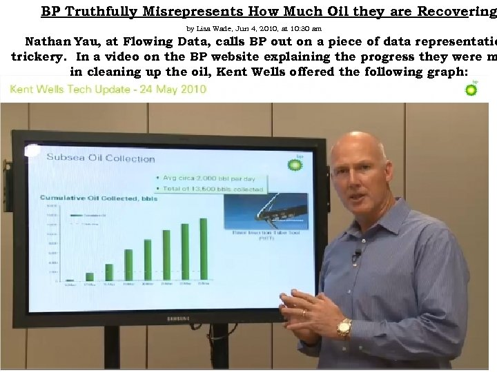 BP Truthfully Misrepresents How Much Oil they are Recovering by Lisa Wade, Jun 4,