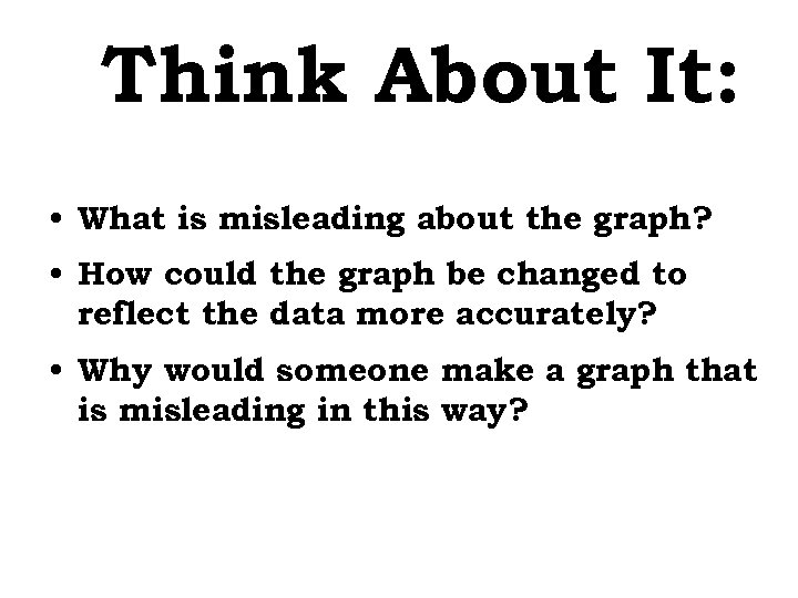 Think About It: • What is misleading about the graph? • How could the