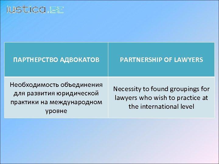ПАРТНЕРСТВО АДВОКАТОВ PARTNERSHIP OF LAWYERS Необходимость объединения для развития юридической практики на международном уровне