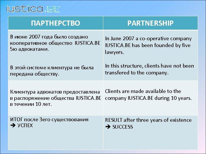 ПАРТНЕРСТВО PARTNERSHIP В июне 2007 годa было создано In June 2007 a co-operative company