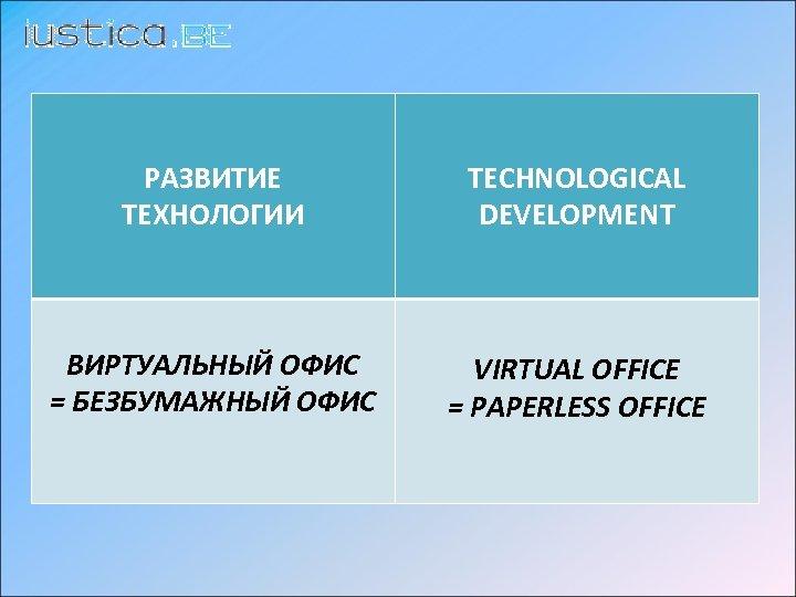 РАЗВИТИЕ ТЕХНОЛОГИИ TECHNOLOGICAL DEVELOPMENT ВИРТУАЛЬНЫЙ ОФИС = БЕЗБУМАЖНЫЙ ОФИС VIRTUAL OFFICE = PAPERLESS OFFICE