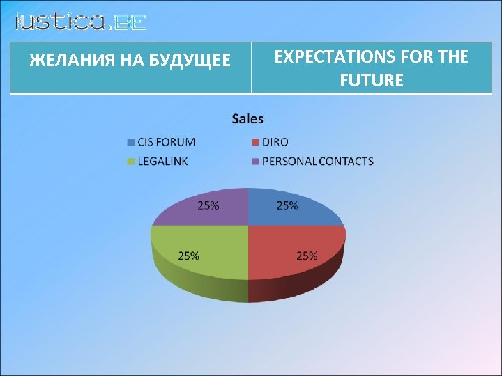 ЖЕЛАНИЯ НА БУДУЩЕЕ EXPECTATIONS FOR THE FUTURE