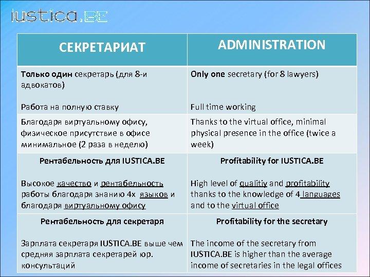 СЕКРЕТАРИАТ ADMINISTRATION Только один секретарь (для 8 -и адвокатов) Only one secretary (for 8
