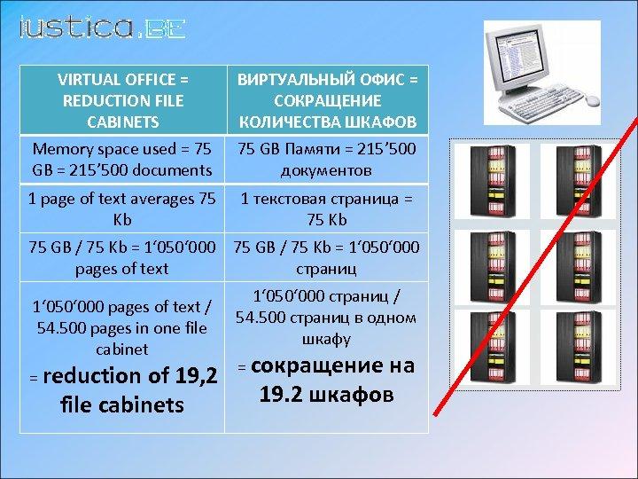 VIRTUAL OFFICE = REDUCTION FILE CABINETS ВИРТУАЛЬНЫЙ ОФИС = СОКРАЩЕНИЕ КОЛИЧЕСТВА ШКАФОВ Memory space