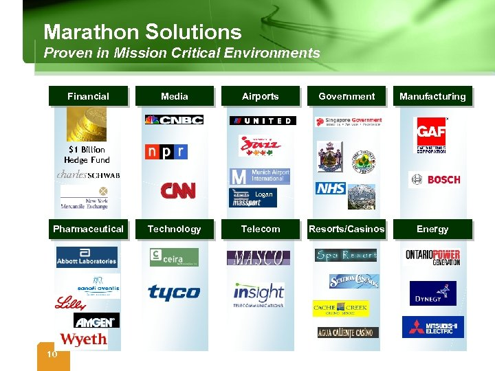 Marathon Solutions Proven in Mission Critical Environments Financial Media Airports Government Manufacturing Resorts/Casinos Energy