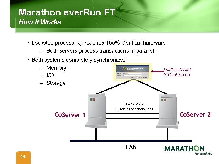 Marathon ever. Run FT How It Works • Lockstep processing, requires 100% identical hardware