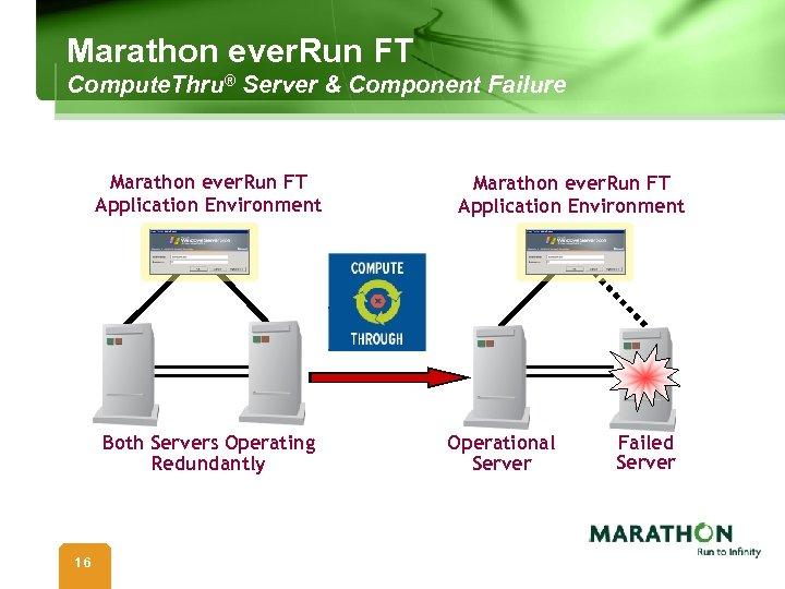 Marathon ever. Run FT Compute. Thru® Server & Component Failure Marathon ever. Run FT
