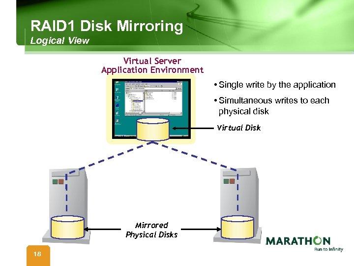 RAID 1 Disk Mirroring Logical View Virtual Server Application Environment • Single write by