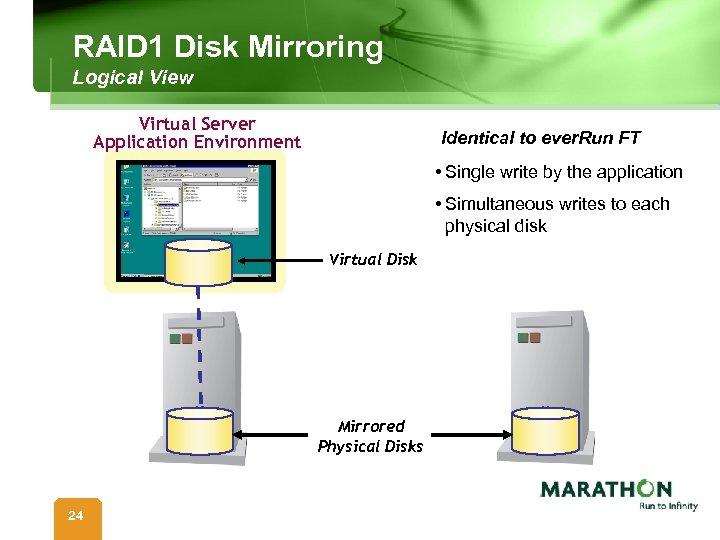 RAID 1 Disk Mirroring Logical View Virtual Server Application Environment Identical to ever. Run