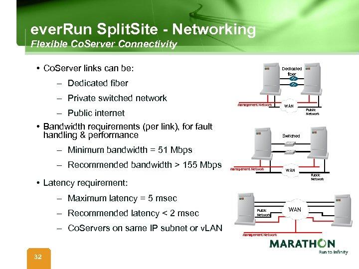 ever. Run Split. Site - Networking Flexible Co. Server Connectivity • Co. Server links