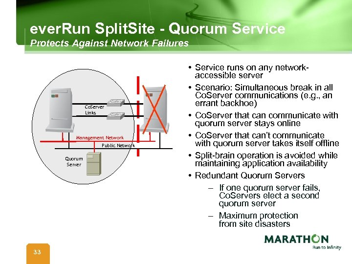 ever. Run Split. Site - Quorum Service Protects Against Network Failures Co. Server Links