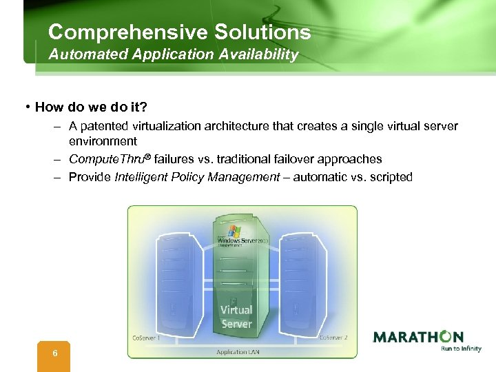 Comprehensive Solutions Automated Application Availability • How do we do it? – A patented