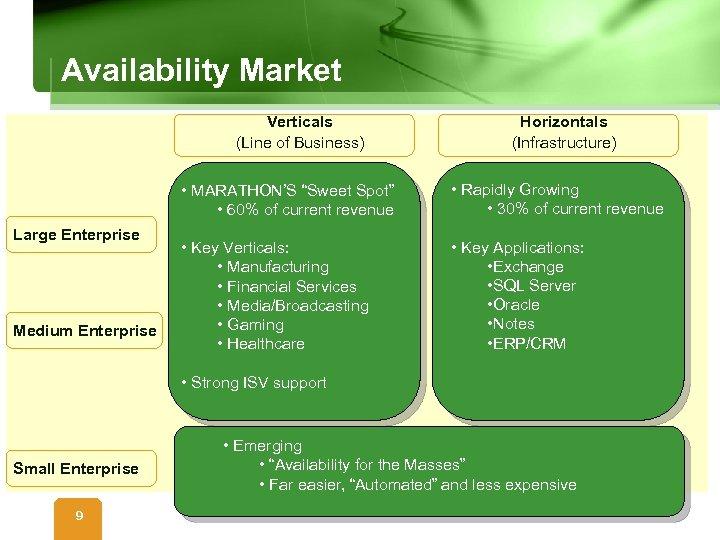 "Availability Market Verticals (Line of Business) Horizontals (Infrastructure) • MARATHON'S ""Sweet Spot"" • 60%"