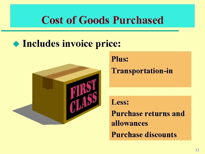 Cost of Goods Purchased u Includes invoice price: Plus: Transportation-in Less: Purchase returns and
