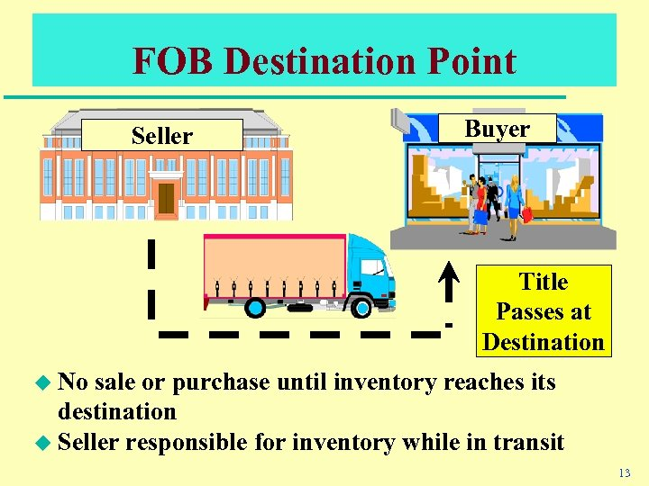 FOB Destination Point Seller Buyer Title Passes at Destination u No sale or purchase