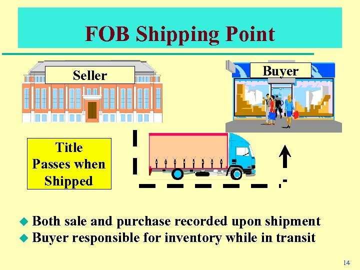 FOB Shipping Point Seller Buyer Title Passes when Shipped u Both sale and purchase