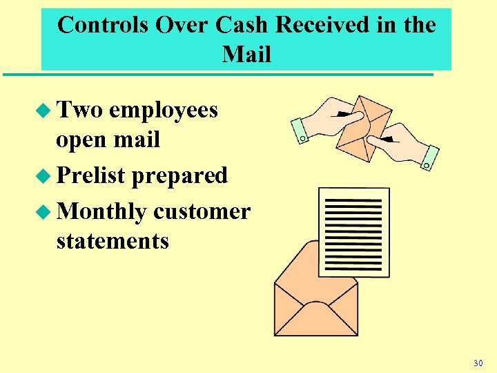 Controls Over Cash Received in the Mail u Two employees open mail u Prelist
