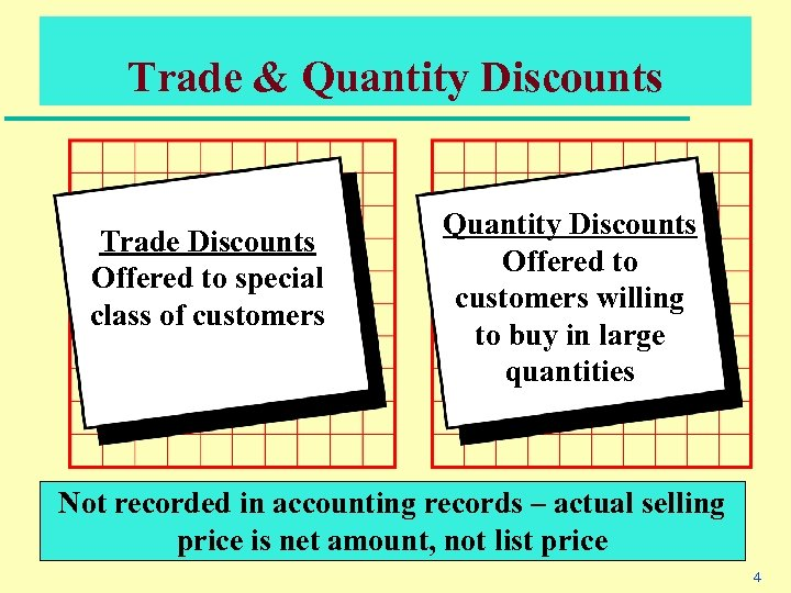 Trade & Quantity Discounts Trade Discounts Offered to special class of customers Quantity Discounts