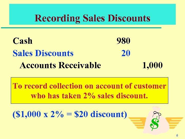 Recording Sales Discounts Cash Sales Discounts Accounts Receivable 980 20 1, 000 To record