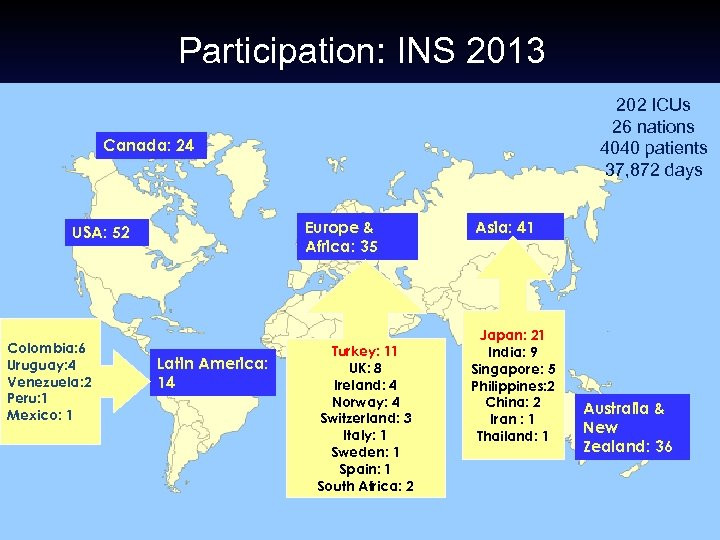 Participation: INS 2013 202 ICUs 26 nations 4040 patients 37, 872 days Canada: 24