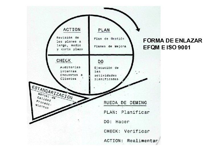 FORMA DE ENLAZAR EFQM E ISO 9001