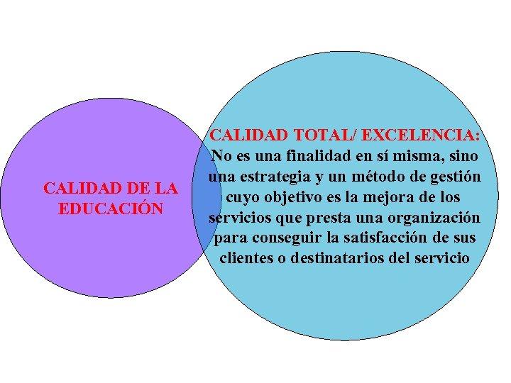 CALIDAD DE LA EDUCACIÓN CALIDAD TOTAL/ EXCELENCIA: No es una finalidad en sí misma,