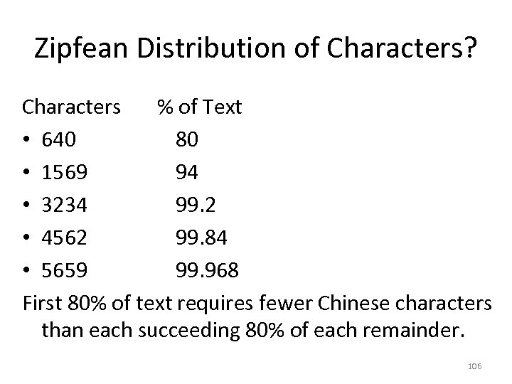 Zipfean Distribution of Characters? Characters % of Text • 640 80 • 1569 94