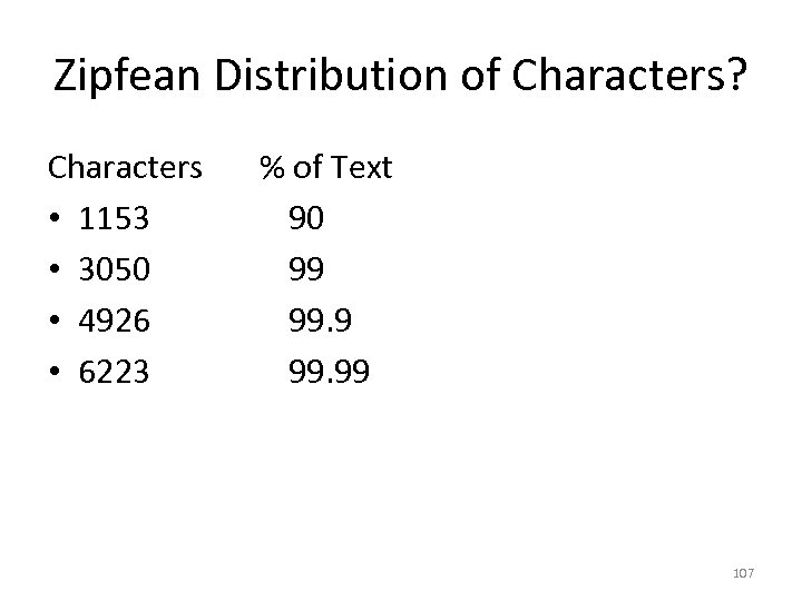 Zipfean Distribution of Characters? Characters % of Text • 1153 90 • 3050 99