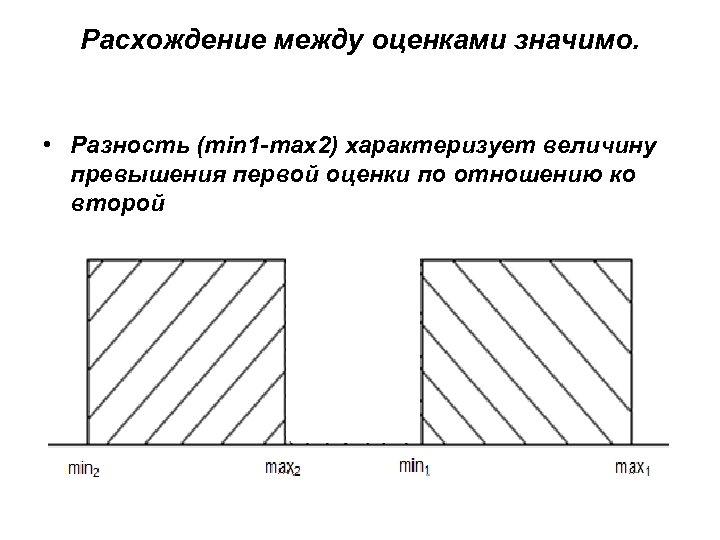 Расхождение между оценками значимо. • Разность (min 1 -max 2) характеризует величину превышения первой