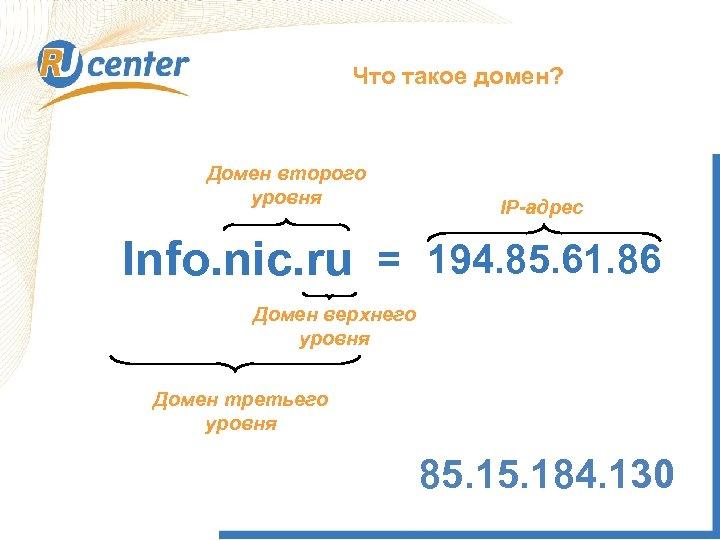Что такое домен? Домен второго уровня IP-адрес Info. nic. ru = 194. 85. 61.