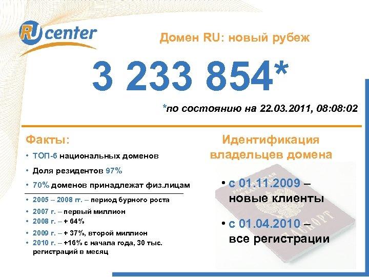 Домен RU: новый рубеж 3 233 854* *по состоянию на 22. 03. 2011, 08: