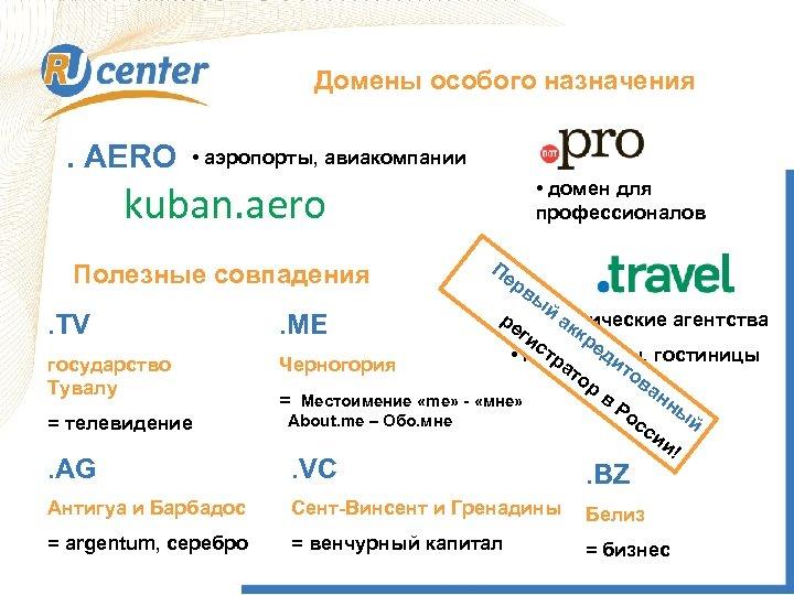 Домены особого назначения . AERO • аэропорты, авиакомпании kuban. aero Полезные совпадения . TV