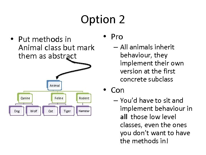 Option 2 • Pro • Put methods in – All animals inherit Animal class