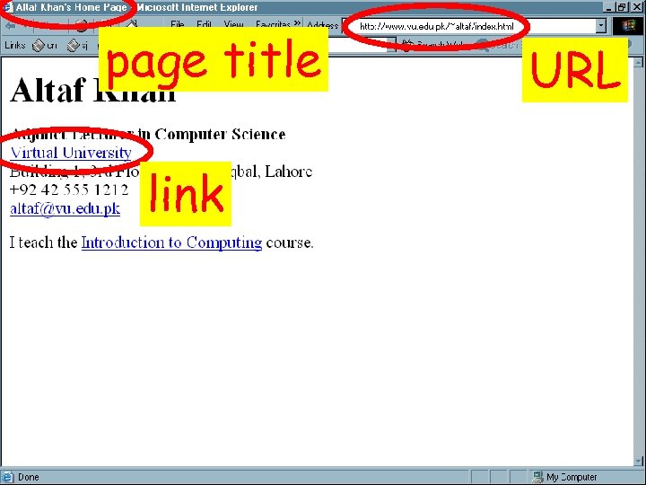 page title URL link 5
