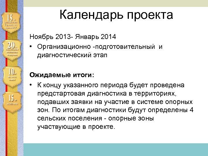 Ассоциация сельских муниципальных образований и городских поселений Календарь проекта Ноябрь 2013 - Январь 2014
