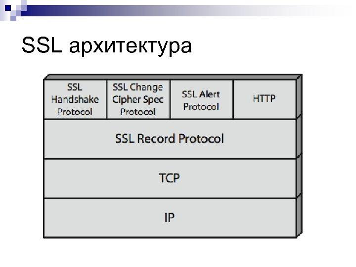 SSL архитектура