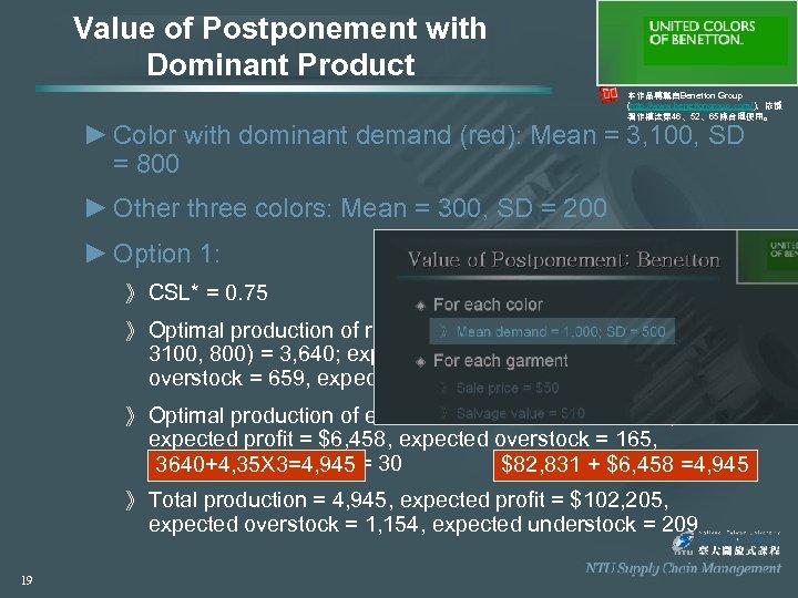 Value of Postponement with Dominant Product 本作品轉載自Benetton Group (http: //www. benettongroup. com/ ),依據 著作權法第