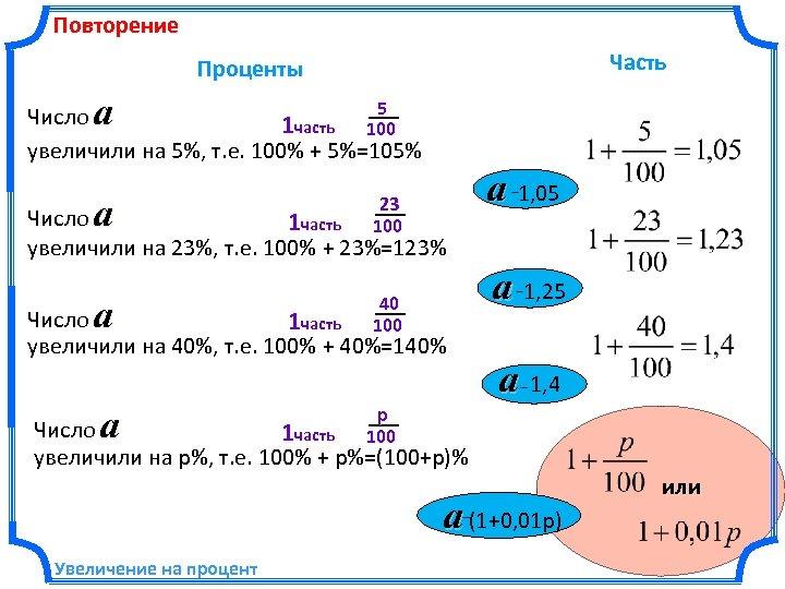 Повторение Часть Проценты a 5 Число 1 часть 100 увеличили на 5%, т. е.