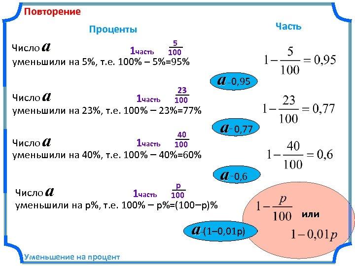 Повторение a Часть Проценты 5 5 Число 1 часть 100 уменьшили на 5%, т.