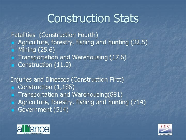 Construction Stats Fatalities (Construction Fourth) n Agriculture, forestry, fishing and hunting (32. 5) n