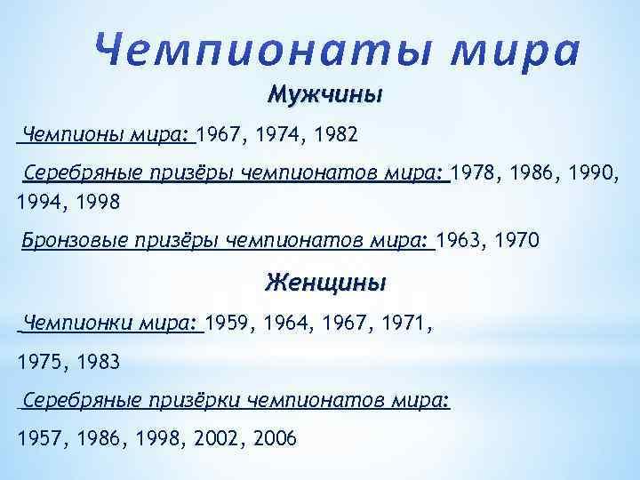 Мужчины Чемпионы мира: 1967, 1974, 1982 Серебряные призёры чемпионатов мира: 1978, 1986, 1990, 1994,